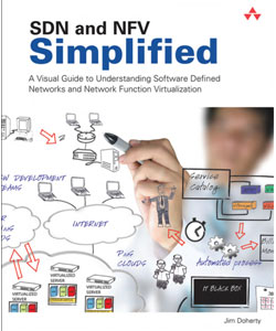 SDN and NFV Simplified